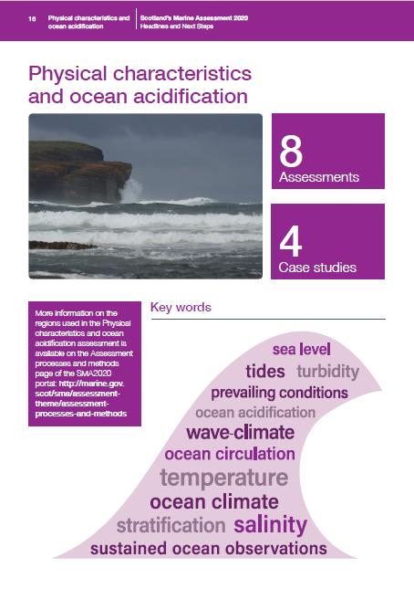Physical characteristics and ocean acidification