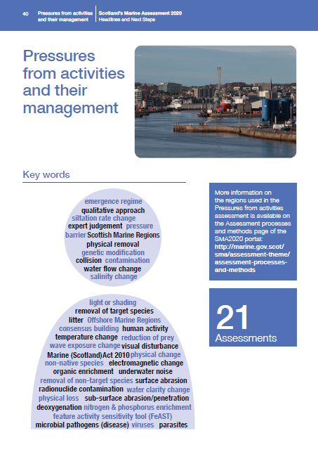 Pressures from activities and their management