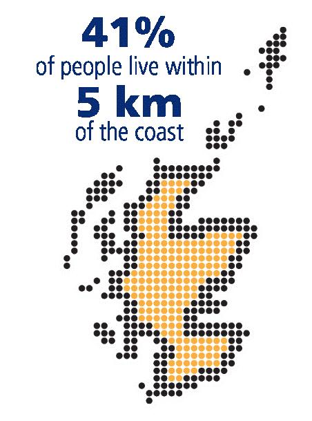 MPAs people infographic